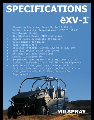 MILSPRAY exv1 Benefits