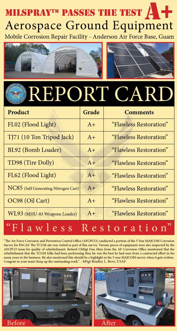 MILSPRAY Report Card