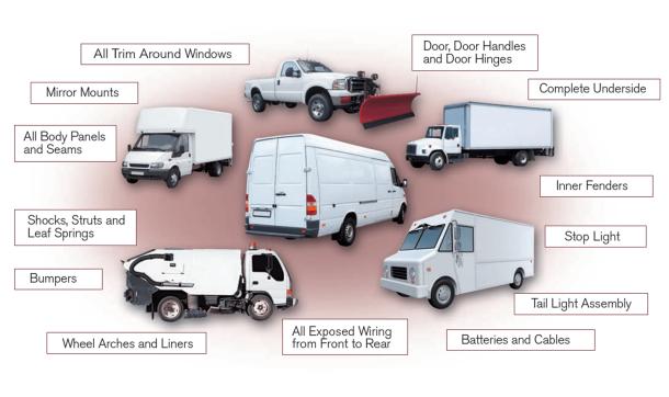 Corrosion Prevention Compound (CPC)